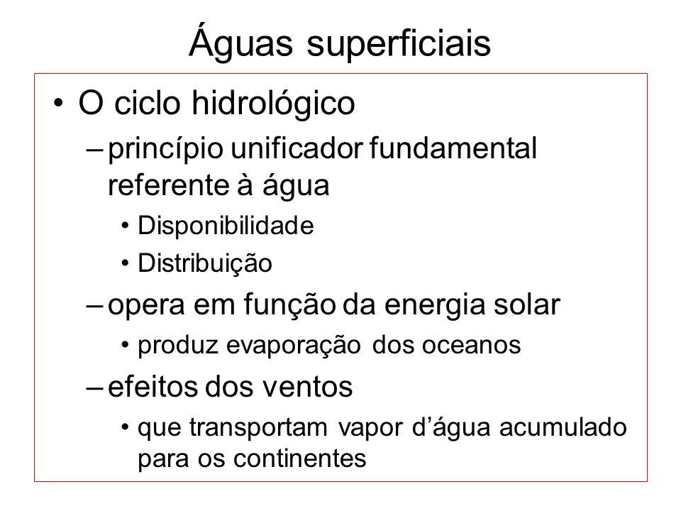 Águas superficiais O ciclo hidrológico –princípio unificador fundamental referente à água Disponibilidade Distribuição –opera em função da energia sol