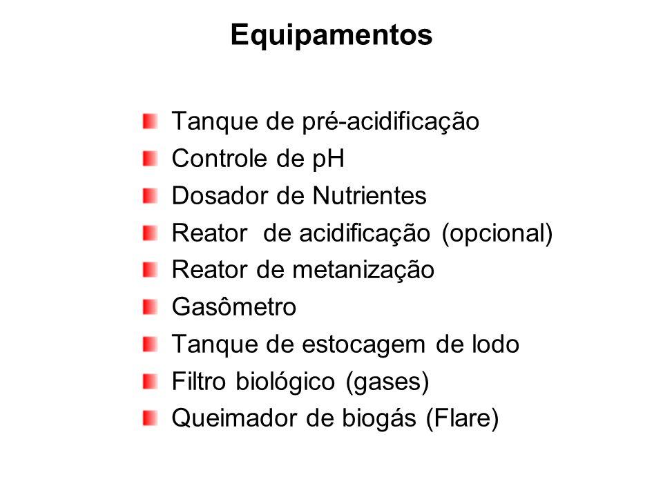 Equipamentos Tanque de pré-acidificação Controle de pH Dosador de Nutrientes Reator de acidificação (opcional) Reator de metanização Gasômetro Tanque