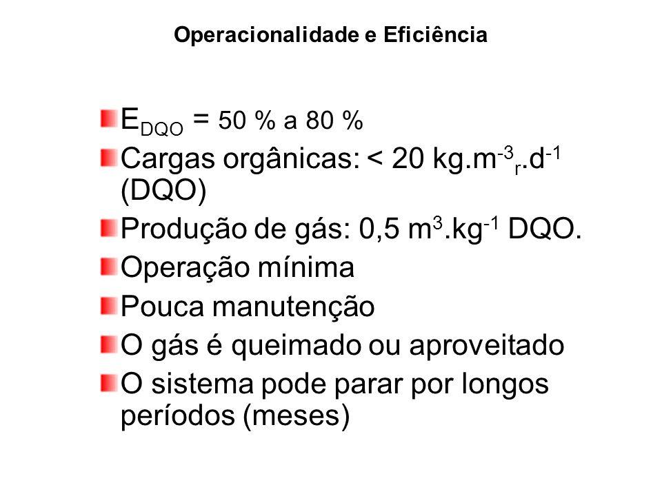 Operacionalidade e Eficiência E DQO = 50 % a 80 % Cargas orgânicas: < 20 kg.m -3 r.d -1 (DQO) Produção de gás: 0,5 m 3.kg -1 DQO. Operação mínima Pouc