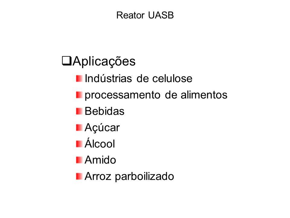 Reator UASB Aplicações Indústrias de celulose processamento de alimentos Bebidas Açúcar Álcool Amido Arroz parboilizado