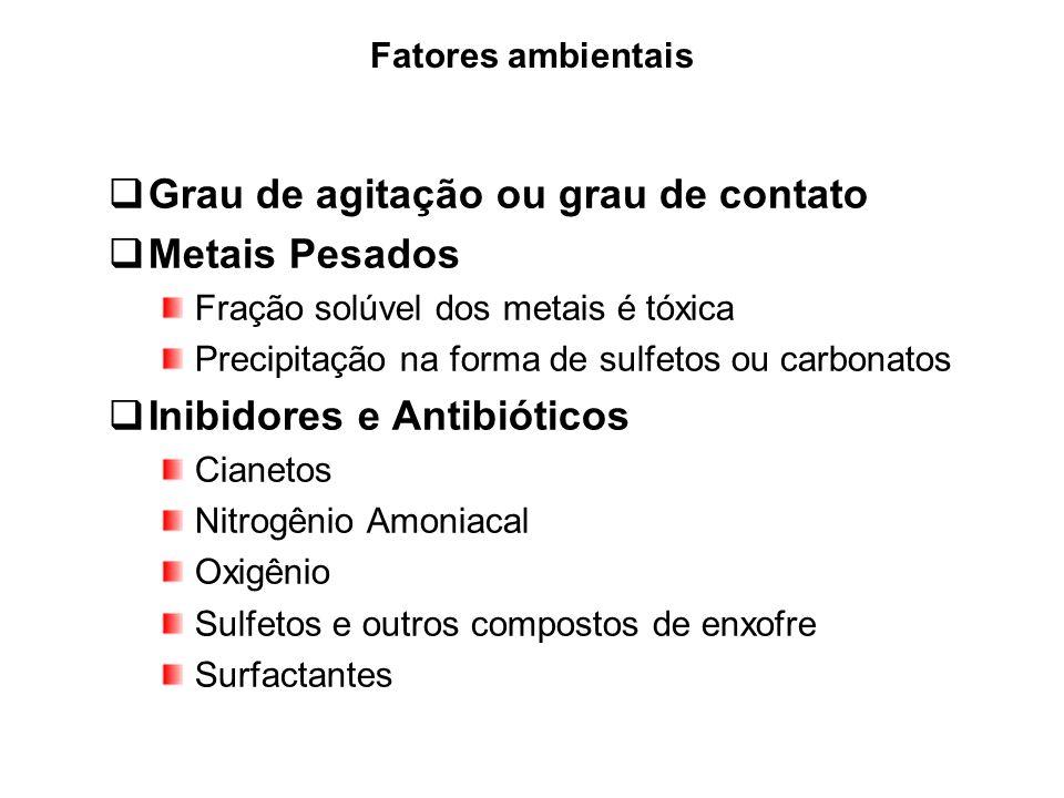 Fatores ambientais Grau de agitação ou grau de contato Metais Pesados Fração solúvel dos metais é tóxica Precipitação na forma de sulfetos ou carbonat