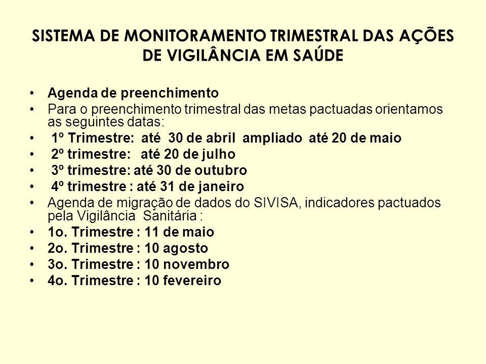 SISTEMA DE MONITORAMENTO TRIMESTRAL DAS AÇÕES DE VIGILÂNCIA EM SAÚDE Agenda de preenchimento Para o preenchimento trimestral das metas pactuadas orien