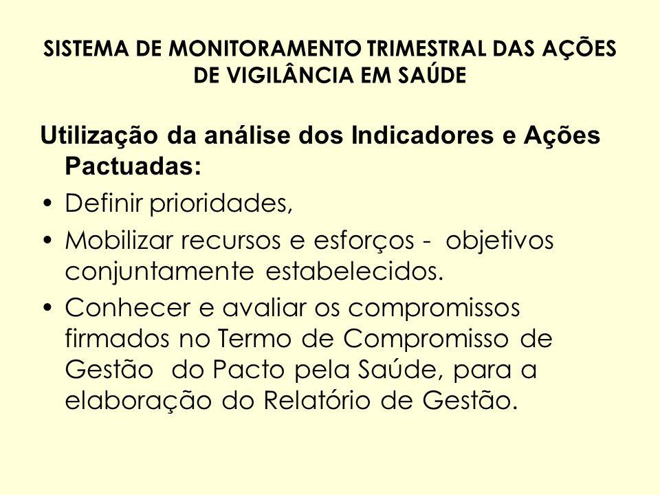 SISTEMA DE MONITORAMENTO TRIMESTRAL DAS AÇÕES DE VIGILÂNCIA EM SAÚDE Utilização da análise dos Indicadores e Ações Pactuadas: Definir prioridades, Mob