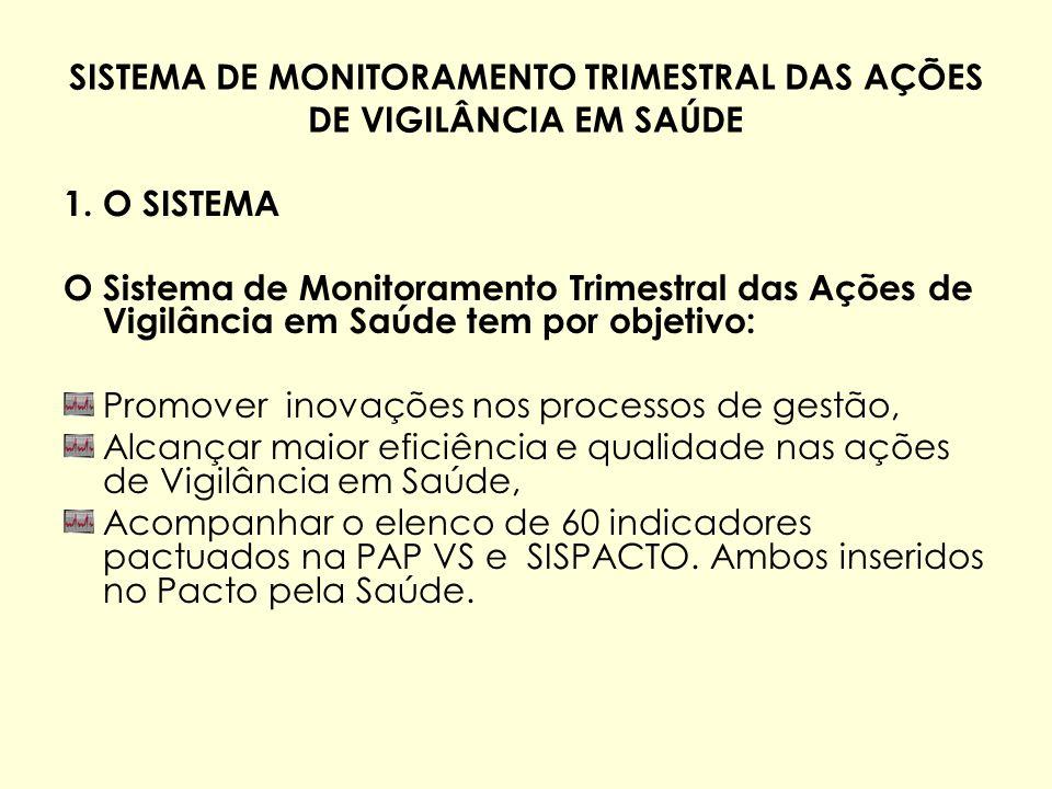 SISTEMA DE MONITORAMENTO TRIMESTRAL DAS AÇÕES DE VIGILÂNCIA EM SAÚDE 1. O SISTEMA O Sistema de Monitoramento Trimestral das Ações de Vigilância em Saú