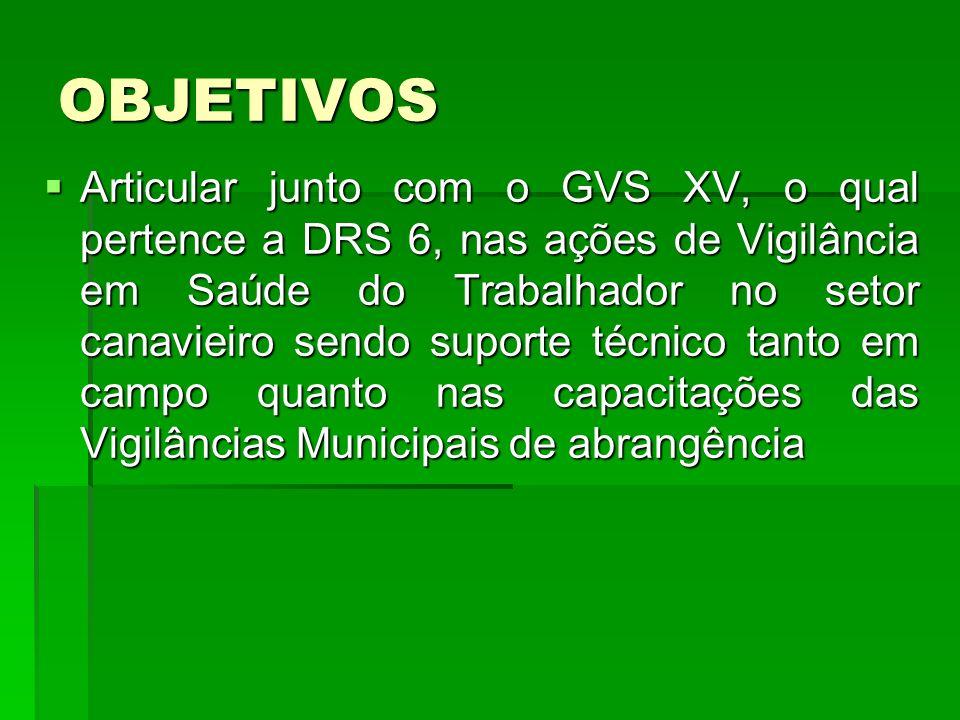 OBJETIVOS Articular junto com o GVS XV, o qual pertence a DRS 6, nas ações de Vigilância em Saúde do Trabalhador no setor canavieiro sendo suporte téc