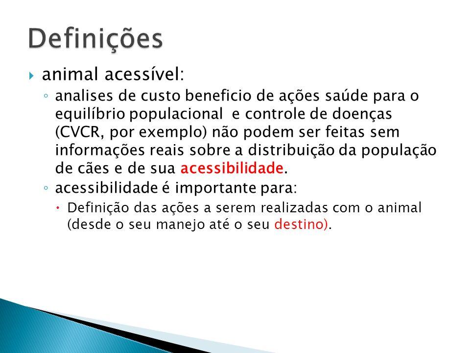 OIE, 2008: Animais com proprietário: Animais com proprietário que circulam livremente; Animais que já tiveram um proprietário Crias não desejadas de animais com proprietário Animais sem proprietário: Com sucesso na reprodução
