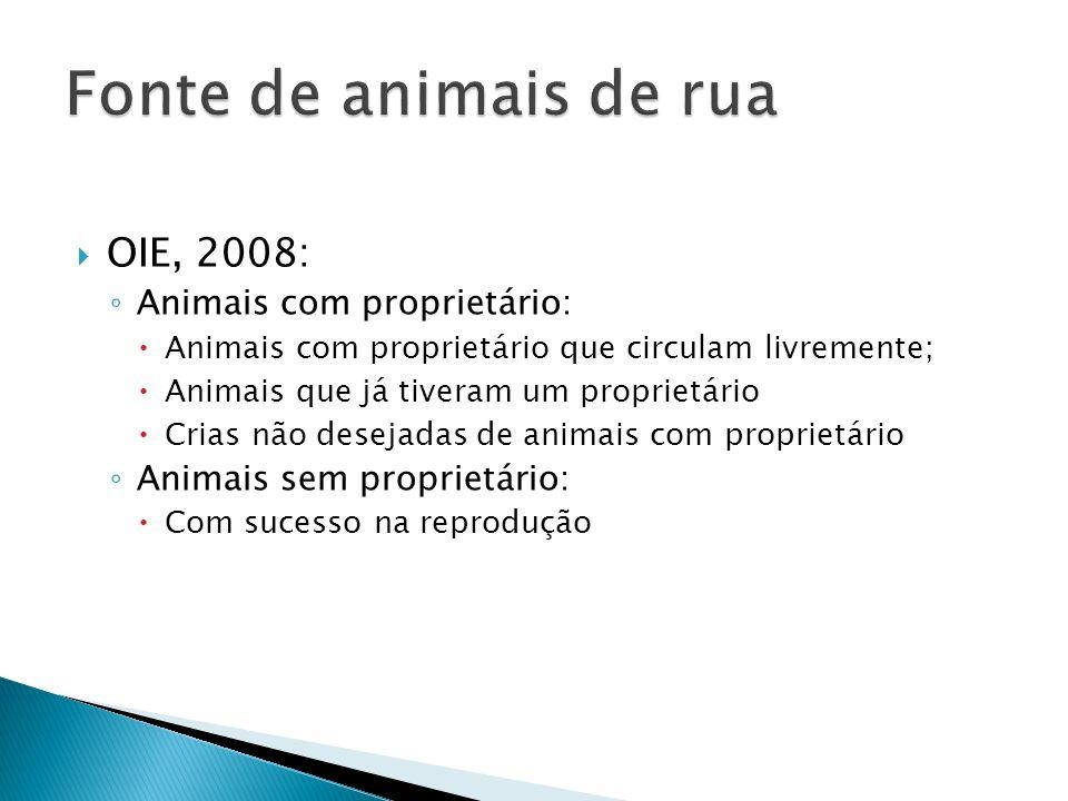 OBOEGBULEM & NWAKONOBI, 1989: hábitos alimentares; aspectos sócio-culturais da comunidade; grau de confinamento: confinamento parcial e a mobilização com liberdade de caninos com proprietário promovem: sua livre mobilidade em vias públicas, a reunião de animais em matilhas; facilita o contato entre os animais com e sem proprietários; aumenta o risco de transmissão de doenças; Castração de cães adultos reduz o comportamento de sair na rua em 90% Hopkins; Schubert & Hart, 1976