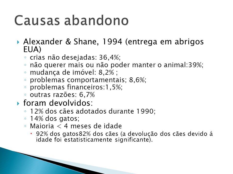 Wilbur, 1976 Abandono por problemas comportamentais: Cães: 21% gatos 10% Arkow & Dow, 1984 e Aronsohn, 1992: 25% devido temperamento e problemas comportamentais