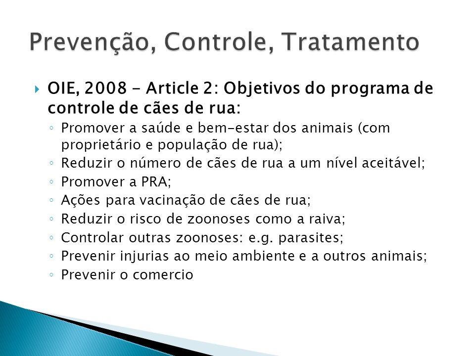 OIE, 2008: ações para um programa de controle de animais de rua: Legislação RI Controle das fontes dealimento Castração de animais com proprietários; Castração de animais sem proprietário; Controle do comercio, pet shops, Educação