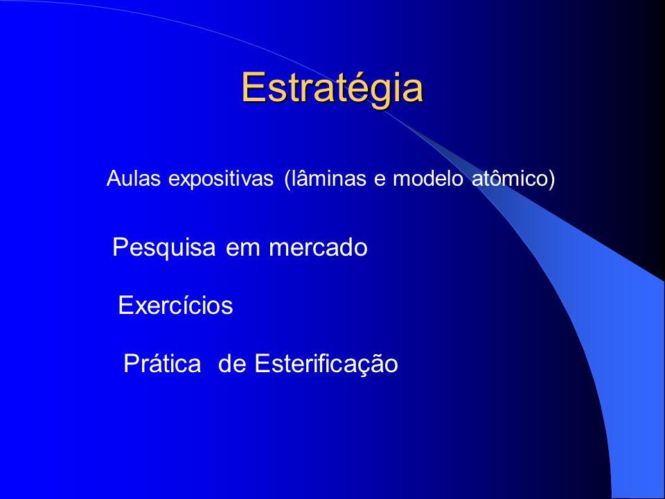 Estratégia Exercícios Aulas expositivas (lâminas e modelo atômico) Prática de Esterificação Pesquisa em mercado