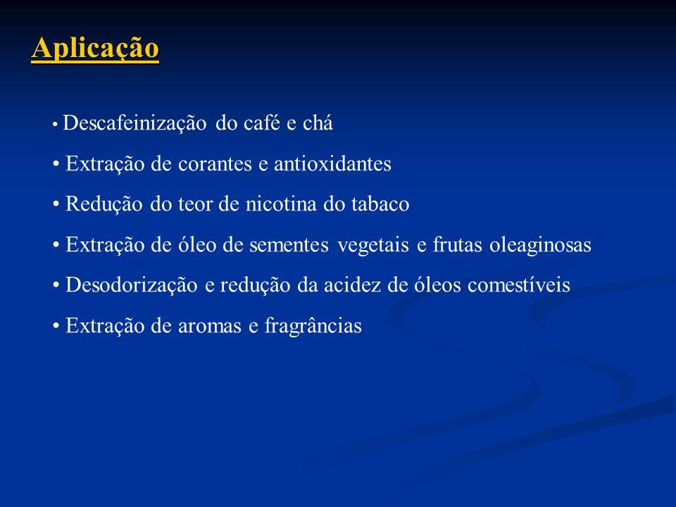Aplicação Descafeinização do café e chá Extração de corantes e antioxidantes Redução do teor de nicotina do tabaco Extração de óleo de sementes vegeta