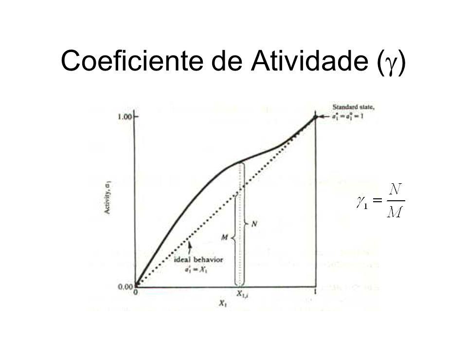 Coeficiente de Atividade ( )