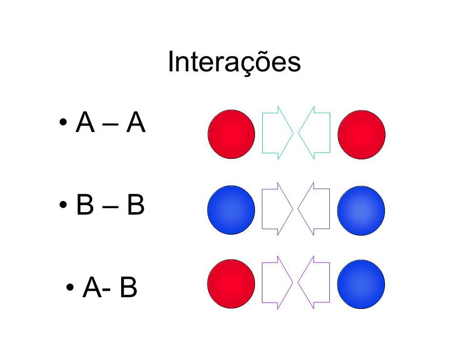 Interações A – A B – B A- B