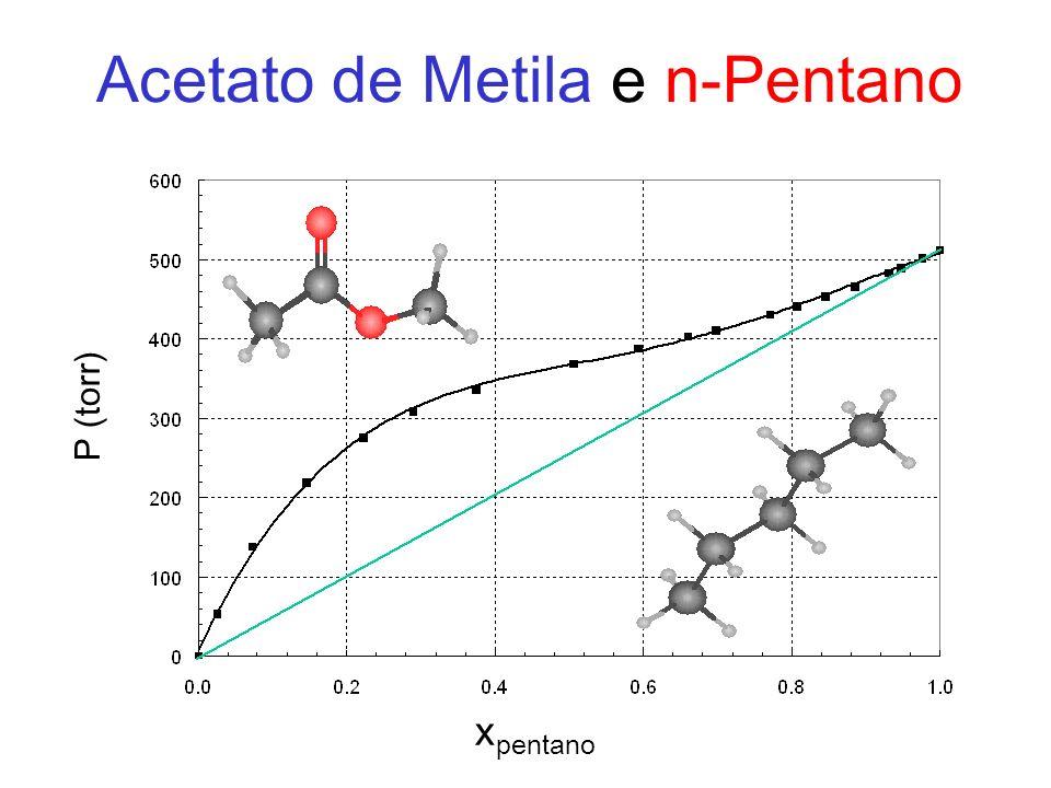 x pentano Acetato de Metila e n-Pentano