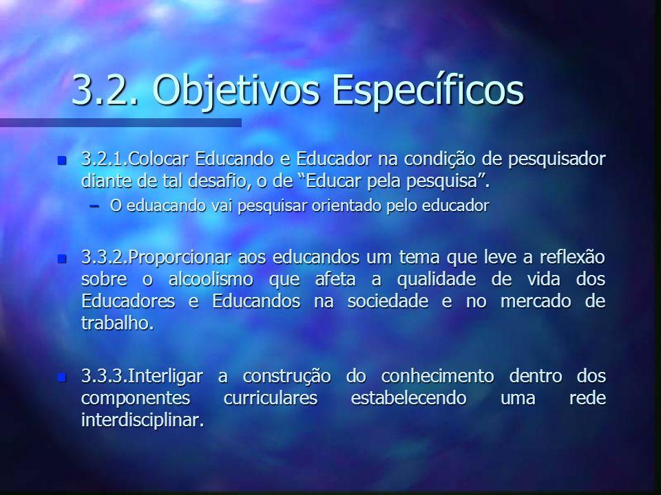 3.2. Objetivos Específicos n 3.2.1.Colocar Educando e Educador na condição de pesquisador diante de tal desafio, o de Educar pela pesquisa. –O eduacan
