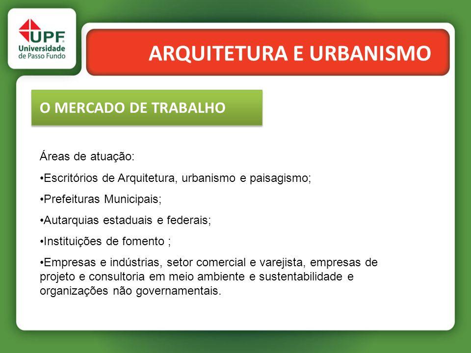 ARQUITETURA E URBANISMO O MERCADO DE TRABALHO Áreas de atuação: Escritórios de Arquitetura, urbanismo e paisagismo; Prefeituras Municipais; Autarquias