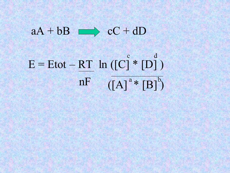Efeito da concentração na voltagem Reação espontânea: aumento da [ ] dos reagentes, diminuição dos produtos. Reação menos-espontânea: diminui [ ] dos