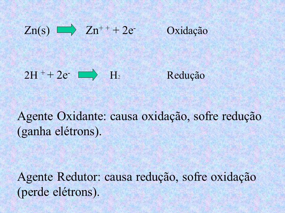 Zn(s) Zn + + + 2e - Oxidação 2H + + 2e - H 2 Redução Agente Oxidante: causa oxidação, sofre redução (ganha elétrons).