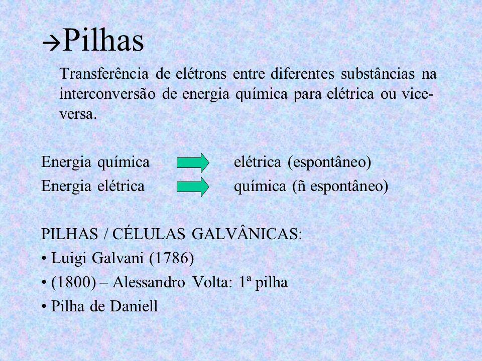 Pilhas Transferência de elétrons entre diferentes substâncias na interconversão de energia química para elétrica ou vice- versa.