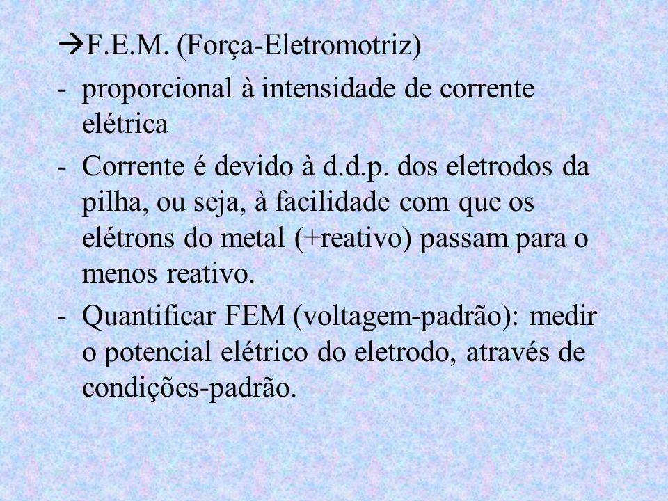 Pilhas Transferência de elétrons entre diferentes substâncias na interconversão de energia química para elétrica ou vice- versa. Energia químicaelétri