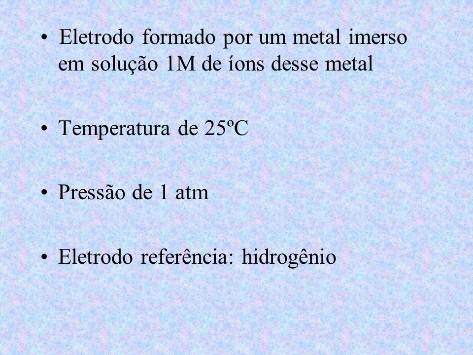 Eletrodo formado por um metal imerso em solução 1M de íons desse metal Temperatura de 25ºC Pressão de 1 atm Eletrodo referência: hidrogênio