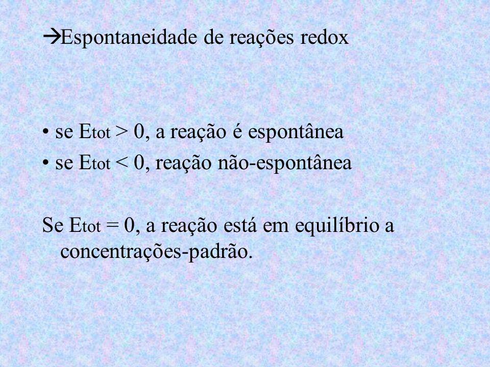 Espontaneidade de reações redox se E tot > 0, a reação é espontânea se E tot < 0, reação não-espontânea Se E tot = 0, a reação está em equilíbrio a concentrações-padrão.