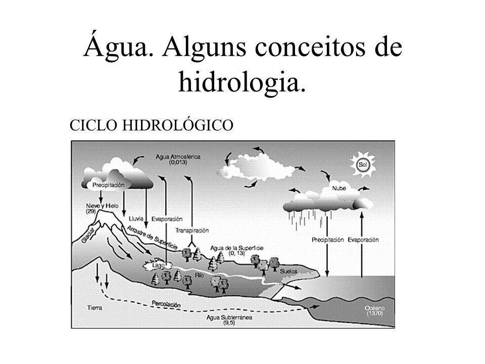 Hidrologia Procesos que intervêm no ciclo hidrológico: –Precipitação, evaporação e transpiração (evapotranspiração), vazão e infiltração.