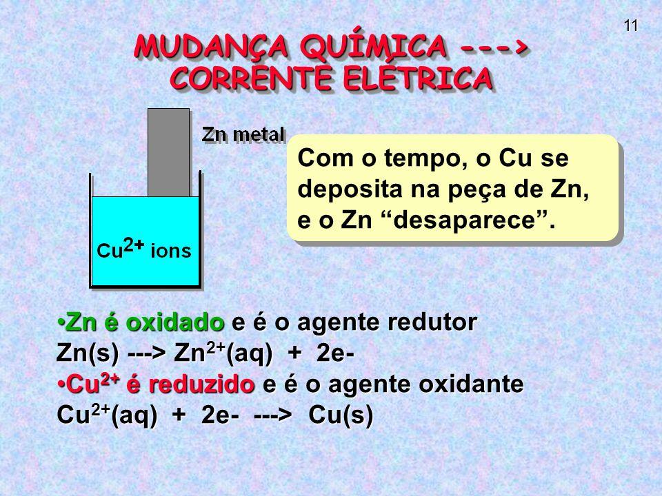 11 MUDANÇA QUÍMICA ---> CORRENTE ELÉTRICA Com o tempo, o Cu se deposita na peça de Zn, e o Zn desaparece.