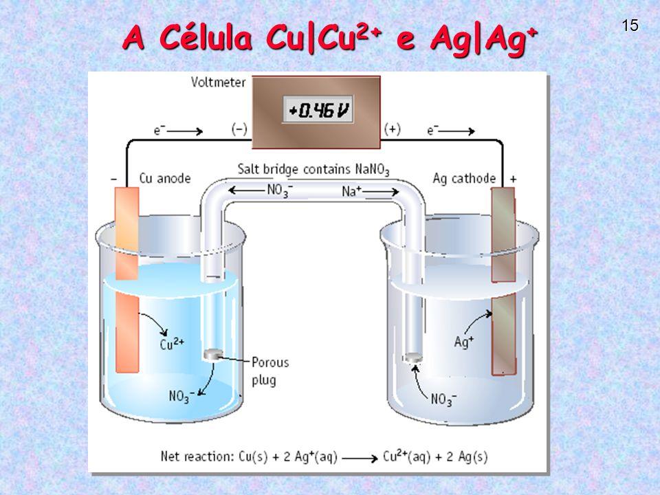 15 A Célula Cu|Cu 2+ e Ag|Ag +