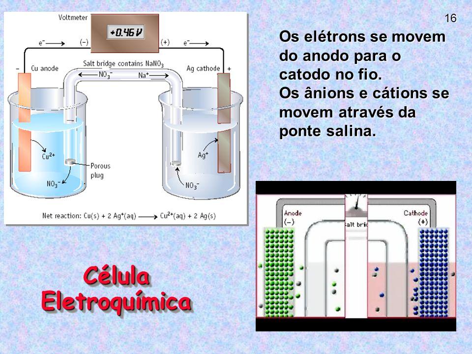 16 Célula Eletroquímica Os elétrons se movem do anodo para o catodo no fio.