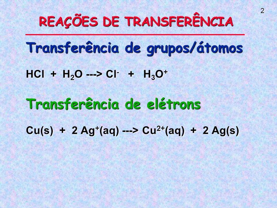 2 REAÇÕES DE TRANSFERÊNCIA Transferência de grupos/átomos HCl + H 2 O ---> Cl - + H 3 O + Transferência de elétrons Cu(s) + 2 Ag + (aq) ---> Cu 2+ (aq) + 2 Ag(s)