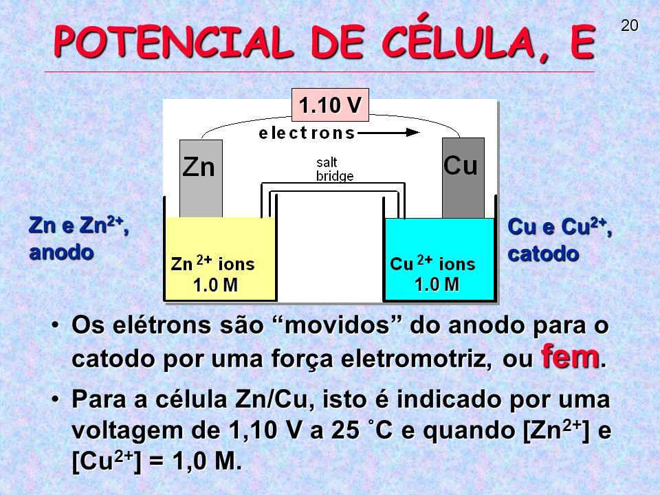 20 POTENCIAL DE CÉLULA, E Os elétrons são movidos do anodo para o catodo por uma força eletromotriz, ou fem.Os elétrons são movidos do anodo para o catodo por uma força eletromotriz, ou fem.