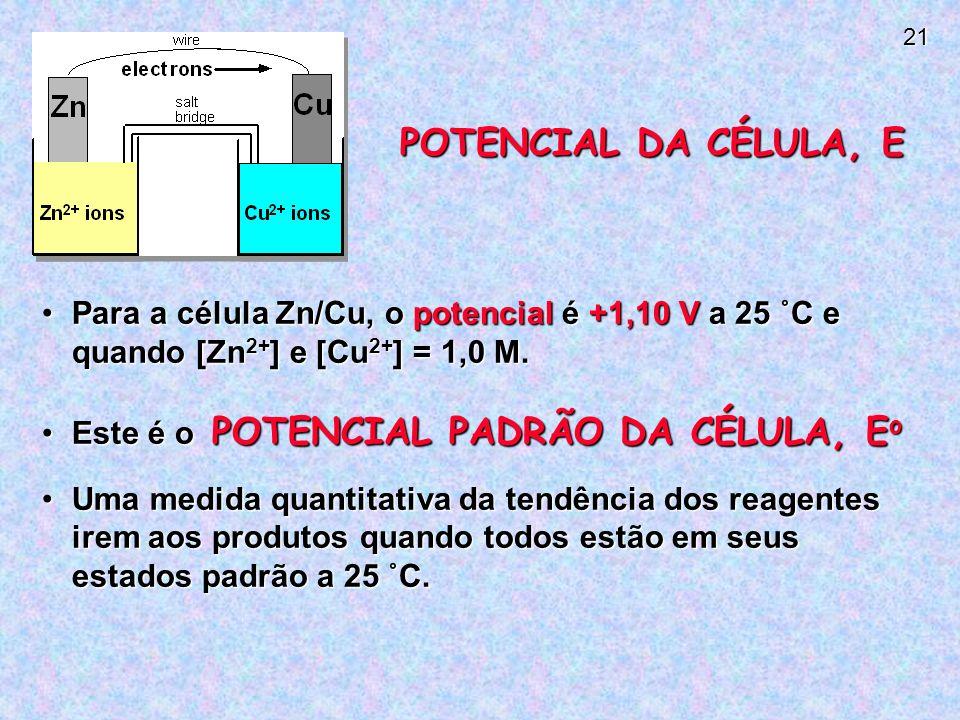 21 POTENCIAL DA CÉLULA, E Para a célula Zn/Cu, o potencial é +1,10 V a 25 ˚C e quando [Zn 2+ ] e [Cu 2+ ] = 1,0 M.Para a célula Zn/Cu, o potencial é +1,10 V a 25 ˚C e quando [Zn 2+ ] e [Cu 2+ ] = 1,0 M.