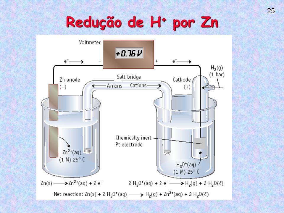 25 Redução de H + por Zn