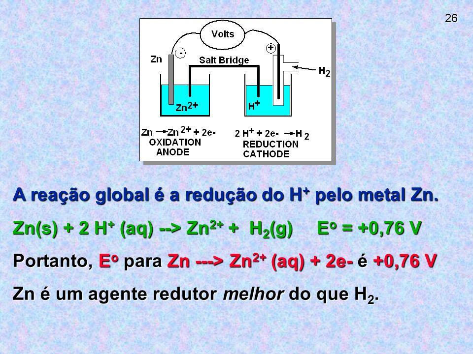 26 A reação global é a redução do H + pelo metal Zn.