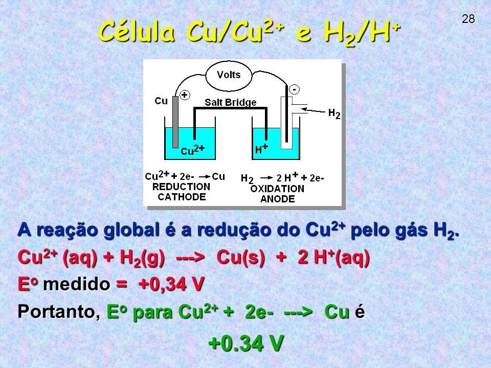 28 Célula Cu/Cu 2+ e H 2 /H + A reação global é a redução do Cu 2+ pelo gás H 2.