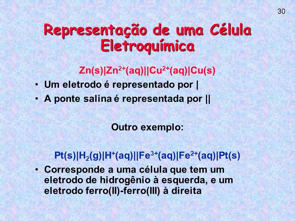 30 Representação de uma Célula Eletroquímica Zn(s)|Zn 2+ (aq)||Cu 2+ (aq)|Cu(s) Um eletrodo é representado por | A ponte salina é representada por || Outro exemplo: Pt(s)|H 2 (g)|H + (aq)||Fe 3+ (aq)|Fe 2+ (aq)|Pt(s) Corresponde a uma célula que tem um eletrodo de hidrogênio à esquerda, e um eletrodo ferro(II)-ferro(III) à direita
