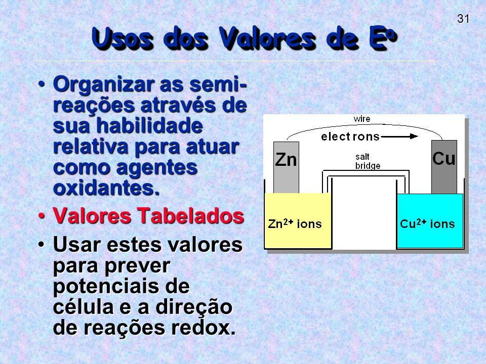31 Usos dos Valores de E o Organizar as semi- reações através de sua habilidade relativa para atuar como agentes oxidantes.Organizar as semi- reações através de sua habilidade relativa para atuar como agentes oxidantes.