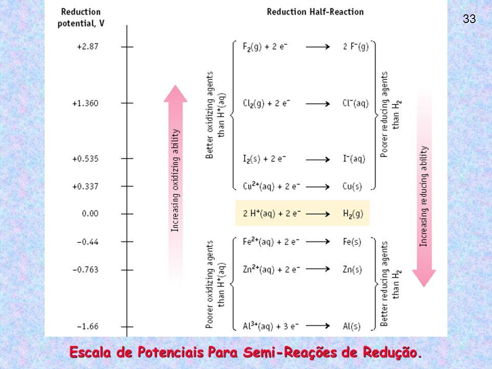 33 Escala de Potenciais Para Semi-Reações de Redução.