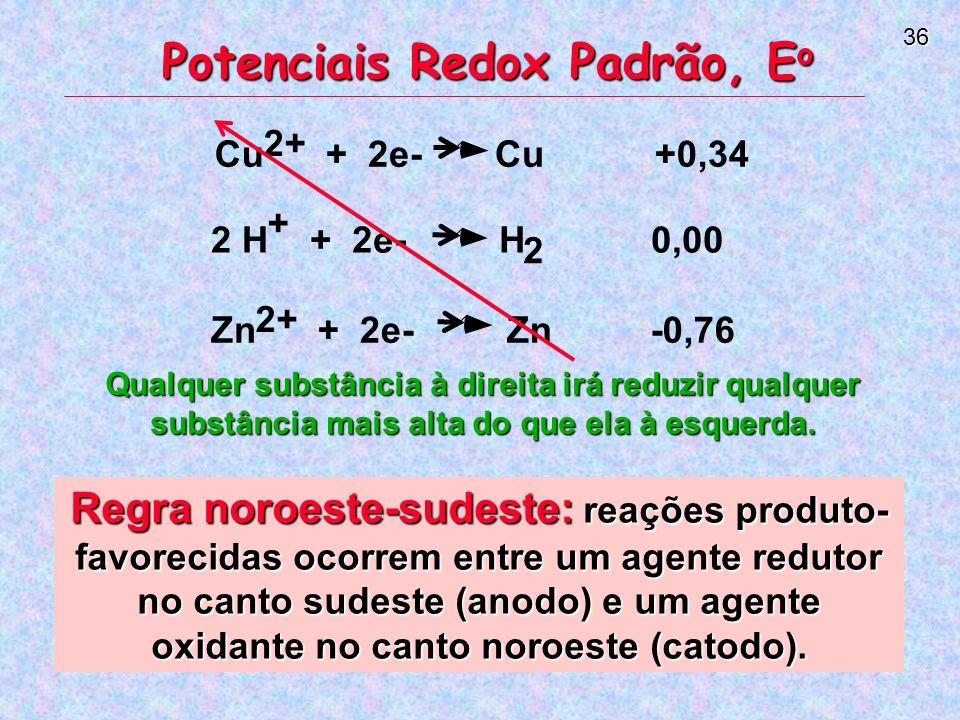 36 Potenciais Redox Padrão, E o Cu 2+ + 2e- Cu +0,34 + 2 H + 2e- H 2 0,00 Zn 2+ + 2e- Zn -0,76 Regra noroeste-sudeste: reações produto- favorecidas ocorrem entre um agente redutor no canto sudeste (anodo) e um agente oxidante no canto noroeste (catodo).
