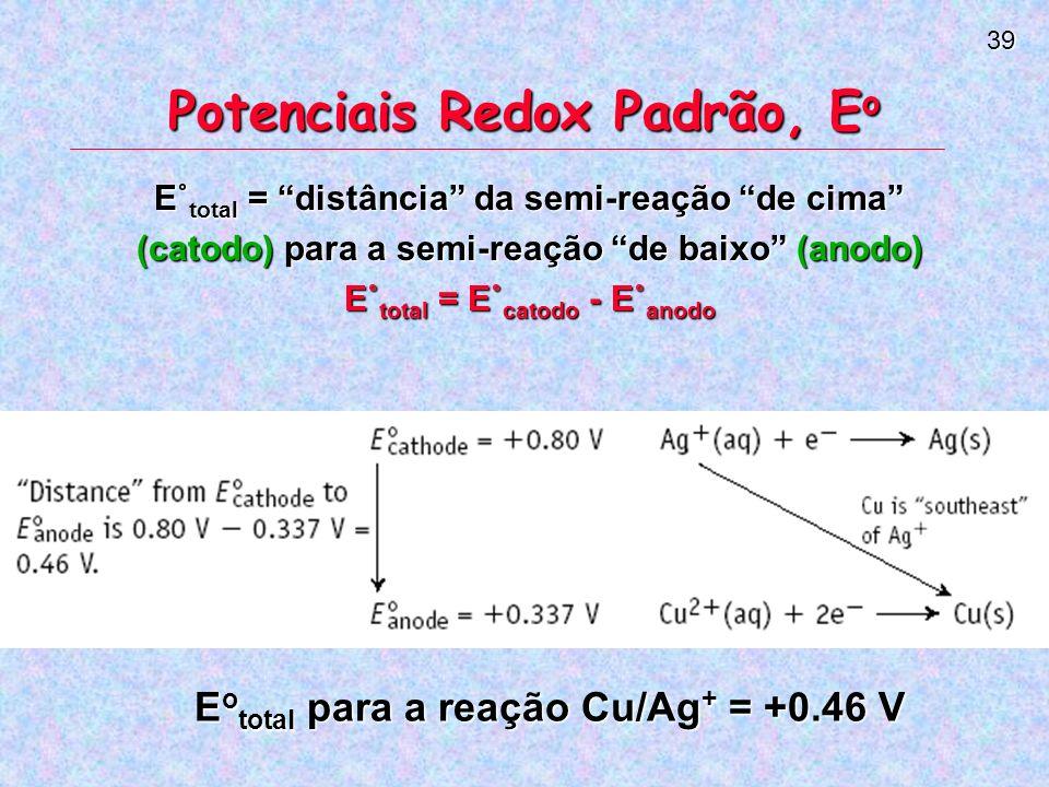39 Potenciais Redox Padrão, E o E˚ total = distância da semi-reação de cima (catodo) para a semi-reação de baixo (anodo) E˚ total = E˚ catodo - E˚ anodo E o total para a reação Cu/Ag + = +0.46 V