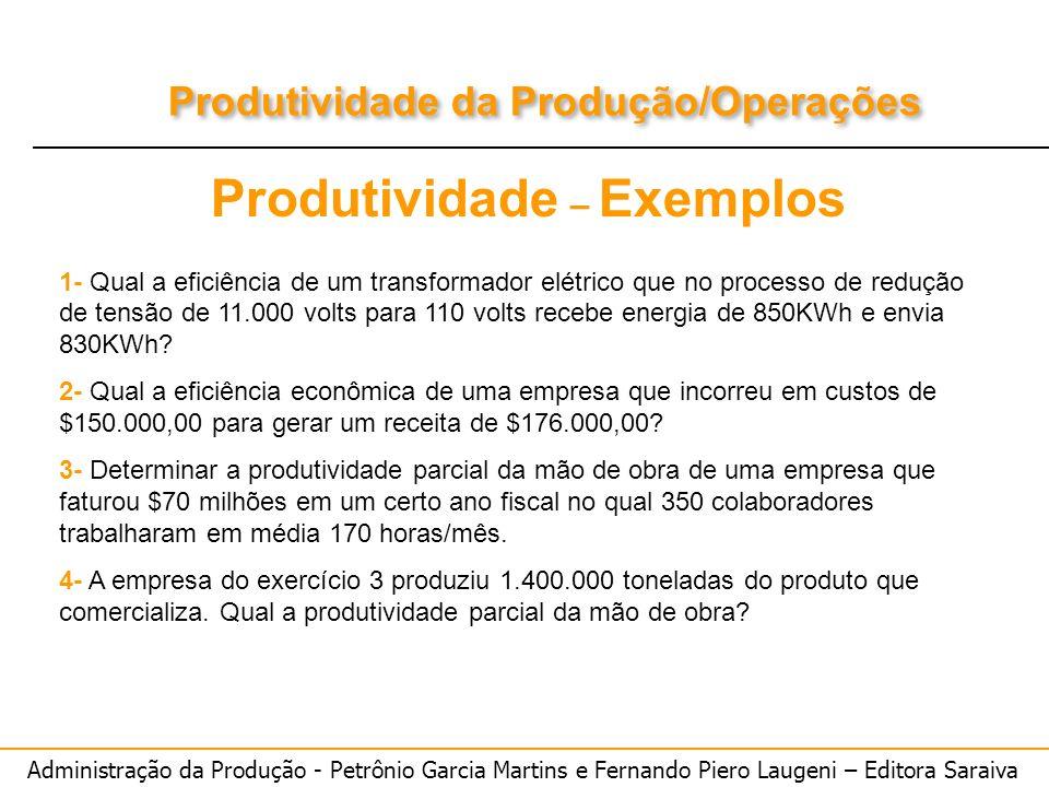 Administração da Produção - Petrônio Garcia Martins e Fernando Piero Laugeni – Editora Saraiva Produtividade da Produção/Operações Produtividade – Exe