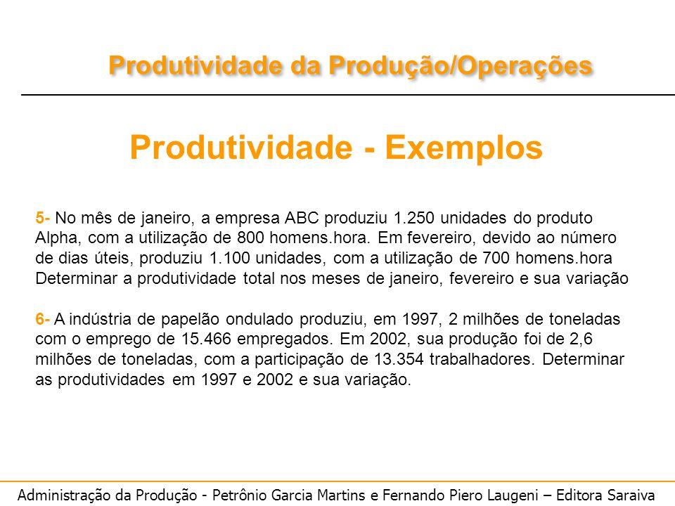 Administração da Produção - Petrônio Garcia Martins e Fernando Piero Laugeni – Editora Saraiva Produtividade da Produção/Operações Produtividade - Exe