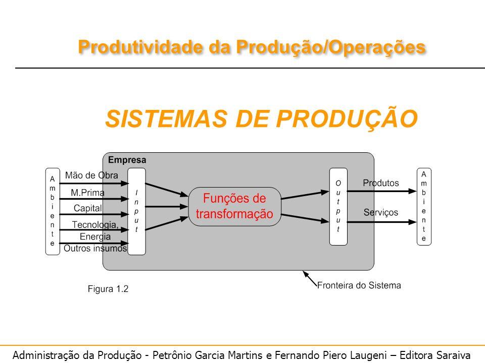 Administração da Produção - Petrônio Garcia Martins e Fernando Piero Laugeni – Editora Saraiva Produtividade da Produção/Operações SISTEMAS DE PRODUÇÃ