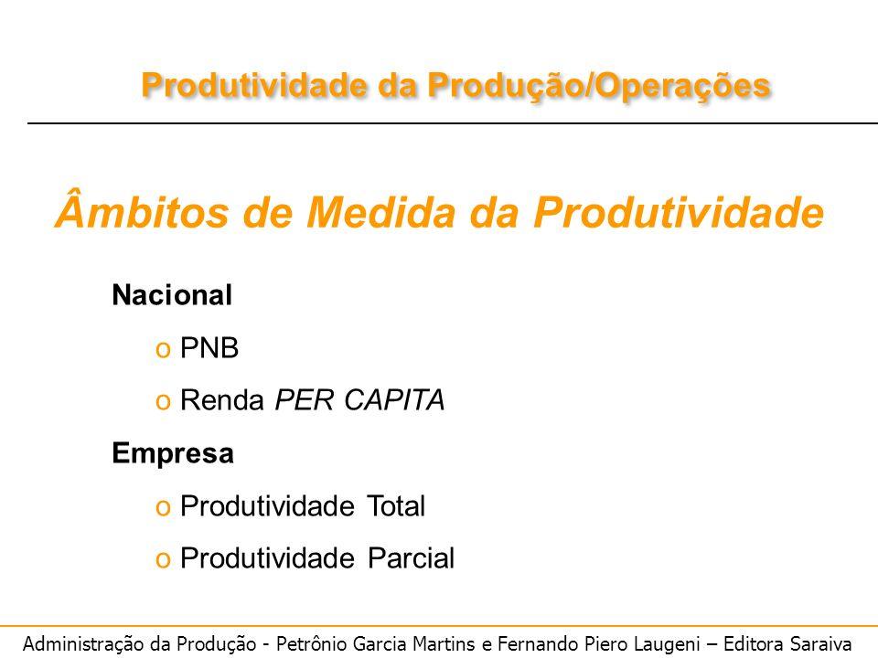 Administração da Produção - Petrônio Garcia Martins e Fernando Piero Laugeni – Editora Saraiva Produtividade da Produção/Operações Âmbitos de Medida d