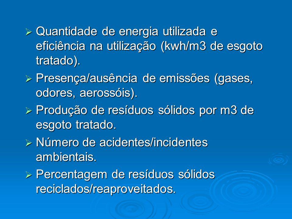 Quantidade de energia utilizada e eficiência na utilização (kwh/m3 de esgoto tratado). Quantidade de energia utilizada e eficiência na utilização (kwh