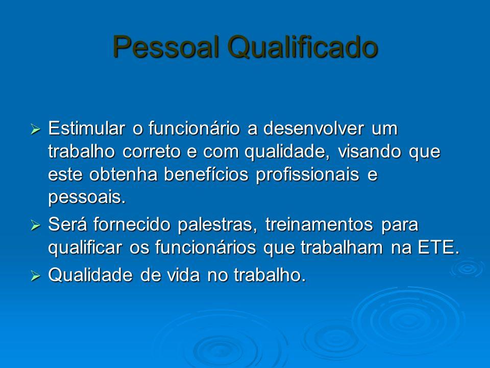 Pessoal Qualificado Estimular o funcionário a desenvolver um trabalho correto e com qualidade, visando que este obtenha benefícios profissionais e pessoais.