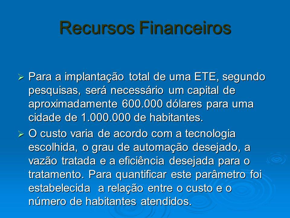 Recursos Financeiros Para a implantação total de uma ETE, segundo pesquisas, será necessário um capital de aproximadamente 600.000 dólares para uma cidade de 1.000.000 de habitantes.
