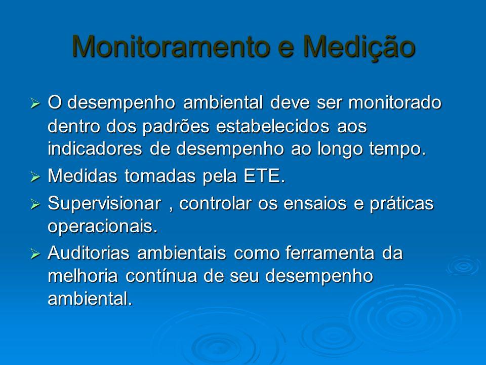 Monitoramento e Medição O desempenho ambiental deve ser monitorado dentro dos padrões estabelecidos aos indicadores de desempenho ao longo tempo. O de