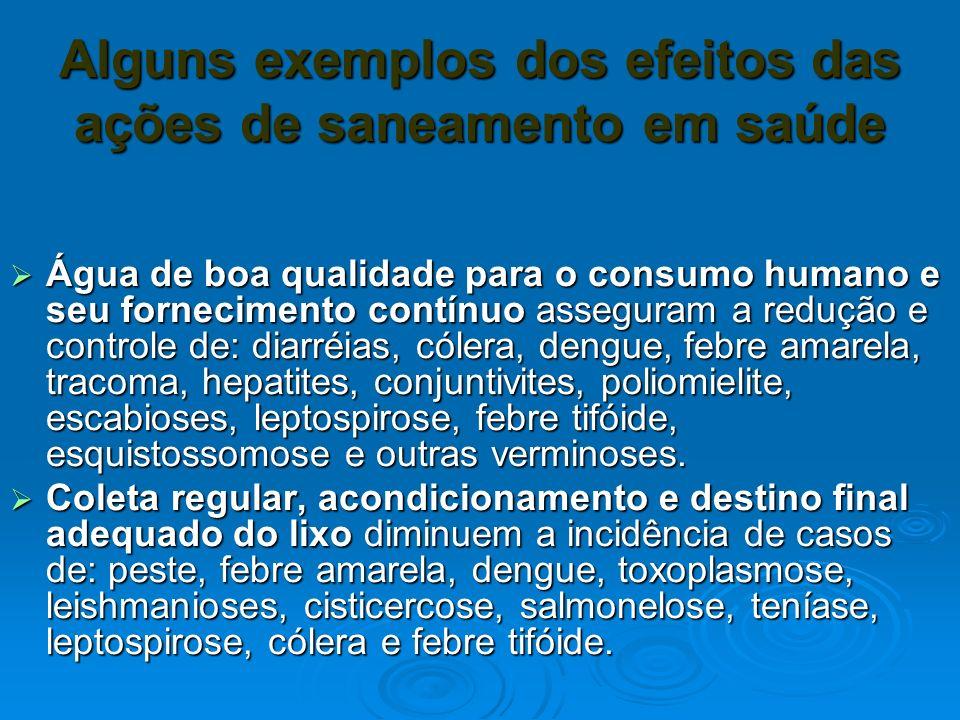 Alguns exemplos dos efeitos das ações de saneamento em saúde Água de boa qualidade para o consumo humano e seu fornecimento contínuo asseguram a reduç